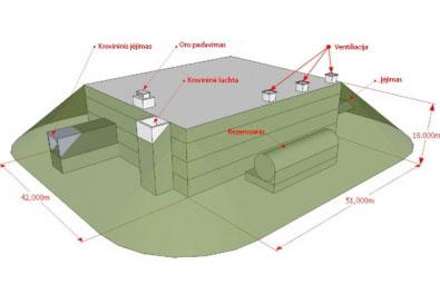 Bunkerio planas