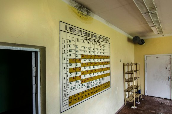 Periodinė elementų lentelė